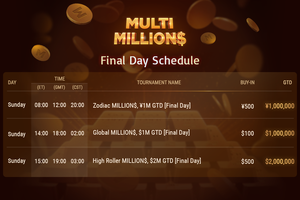 multi millions final day ggpoker